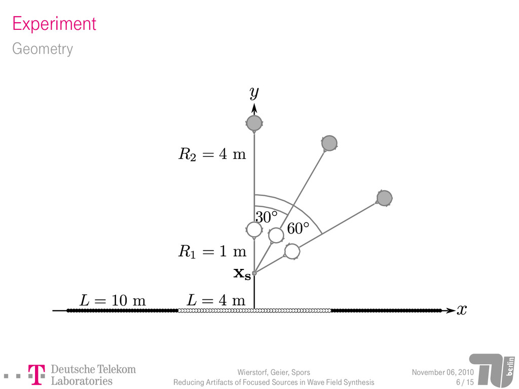 Experiment Geometry Wierstorf, Geier, Spors Red...
