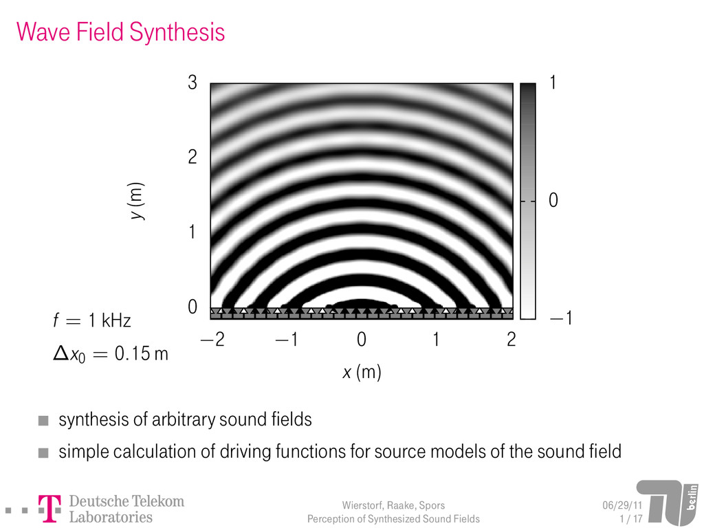 Wave Field Synthesis 0 1 2 3 −2 −1 0 1 2 y (m) ...