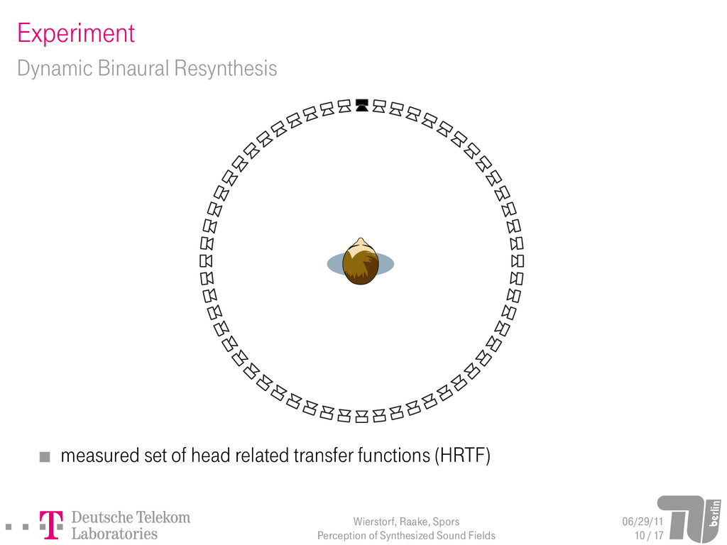 Experiment Dynamic Binaural Resynthesis measure...