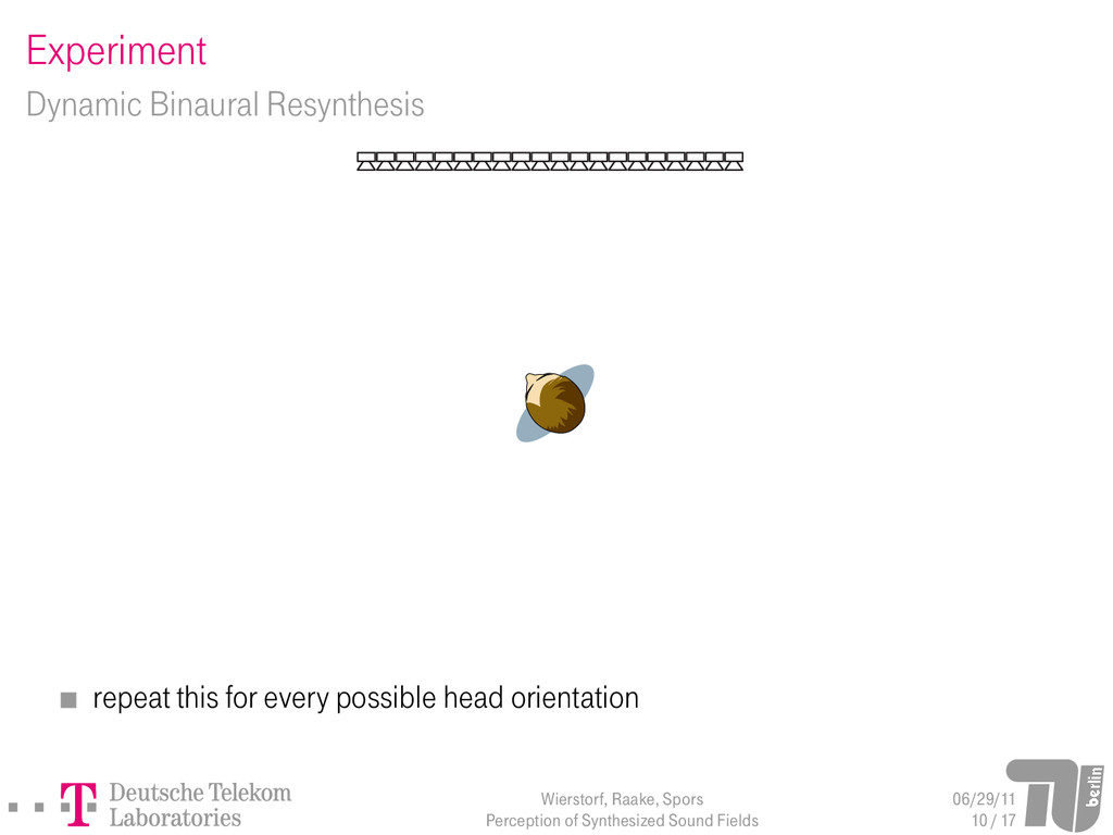 Experiment Dynamic Binaural Resynthesis repeat ...
