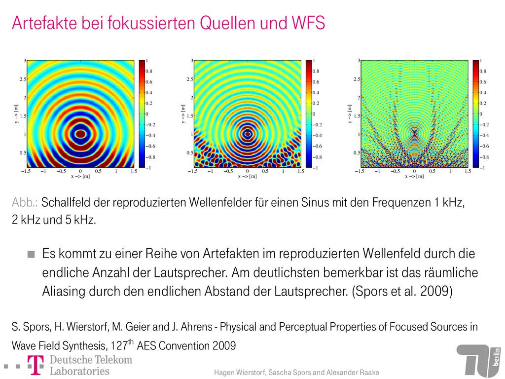 Artefakte bei fokussierten Quellen und WFS x −>...
