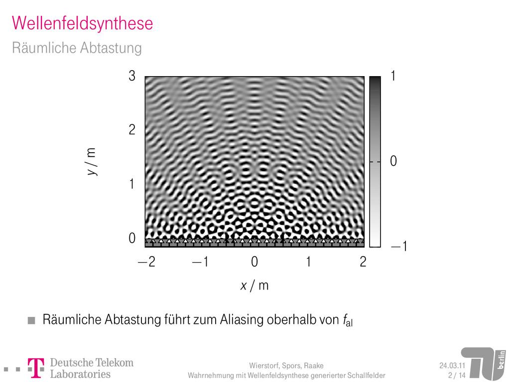 Wellenfeldsynthese Räumliche Abtastung 0 1 2 3 ...