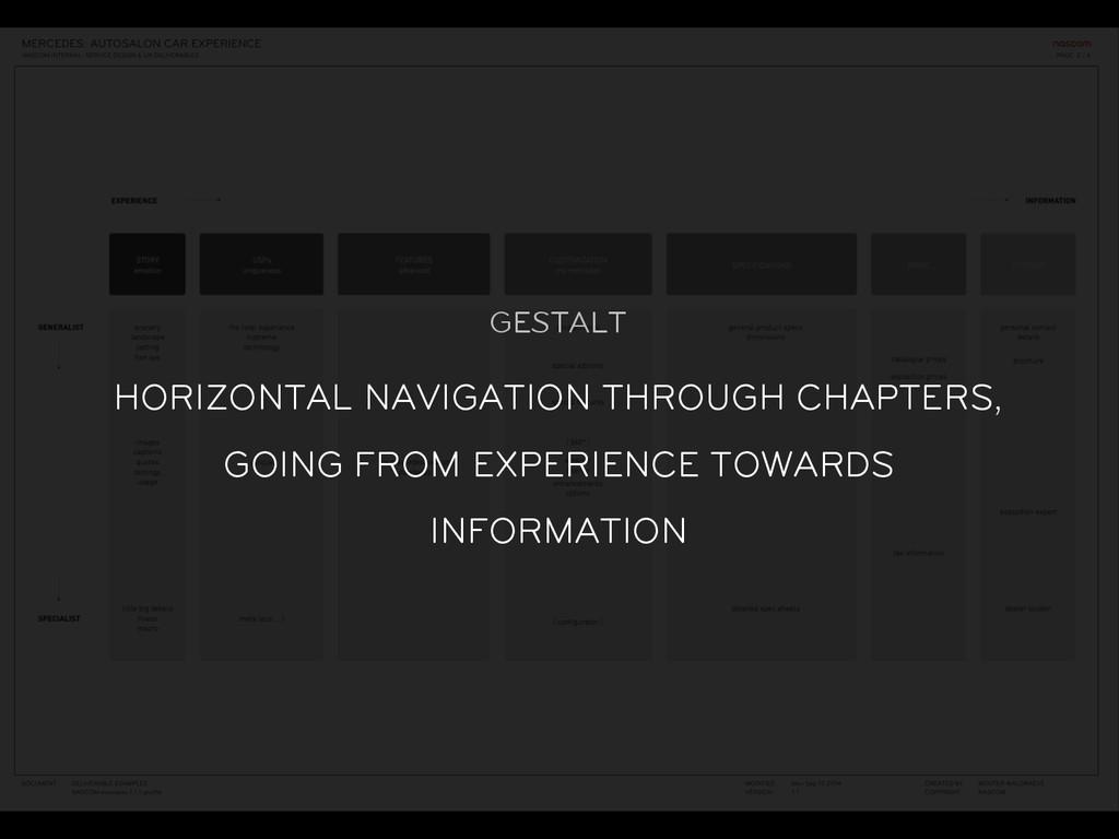 GESTALT HORIZONTAL NAVIGATION THROUGH CHAPTERS,...