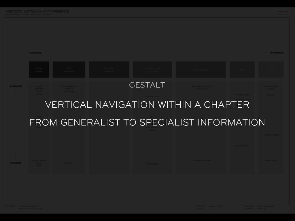 GESTALT VERTICAL NAVIGATION WITHIN A CHAPTER FR...