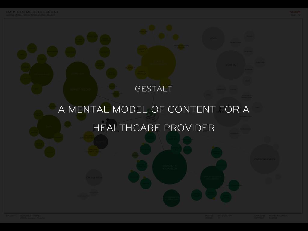 GESTALT A MENTAL MODEL OF CONTENT FOR A HEALTHC...
