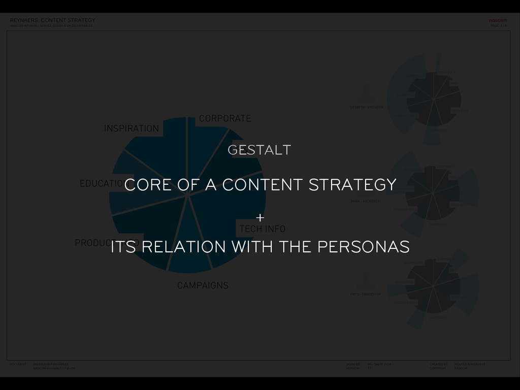 GESTALT CORE OF A CONTENT STRATEGY + ITS RELATI...