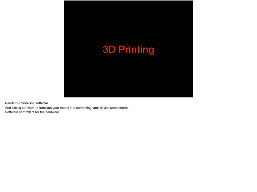3D Printing Needs 3D modelling software  And sl...
