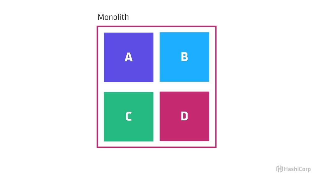 A B C D Monolith