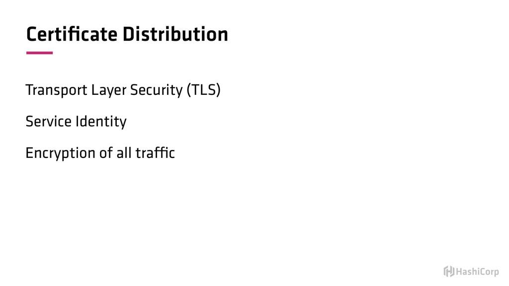 Certificate Distribution Transport Layer Securit...