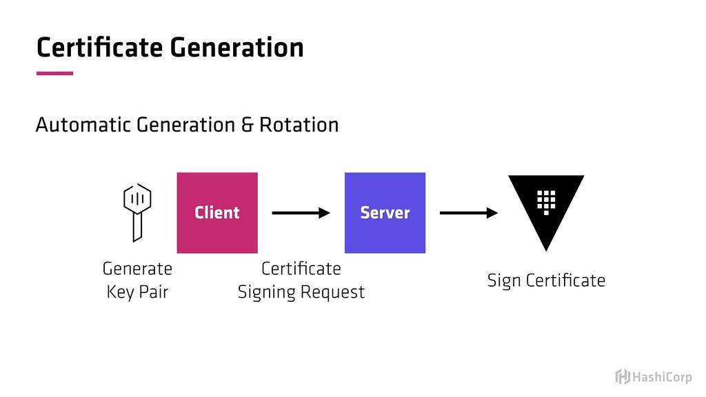 Certificate Generation Automatic Generation & Ro...