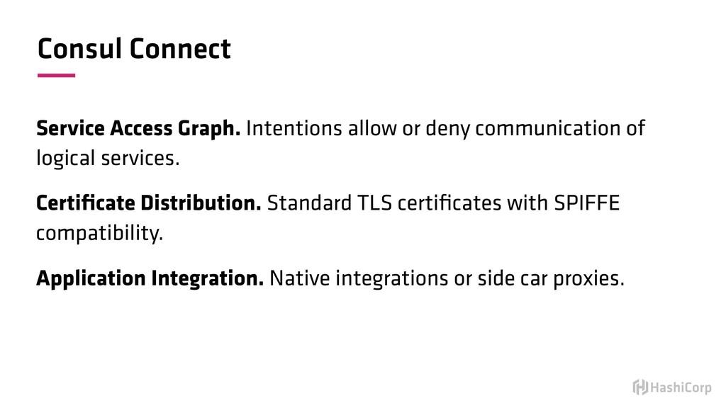 Consul Connect Service Access Graph. Intentions...