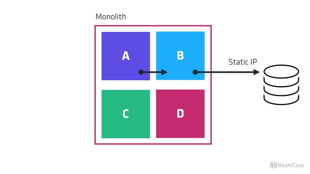 Monolith A B C D Static IP