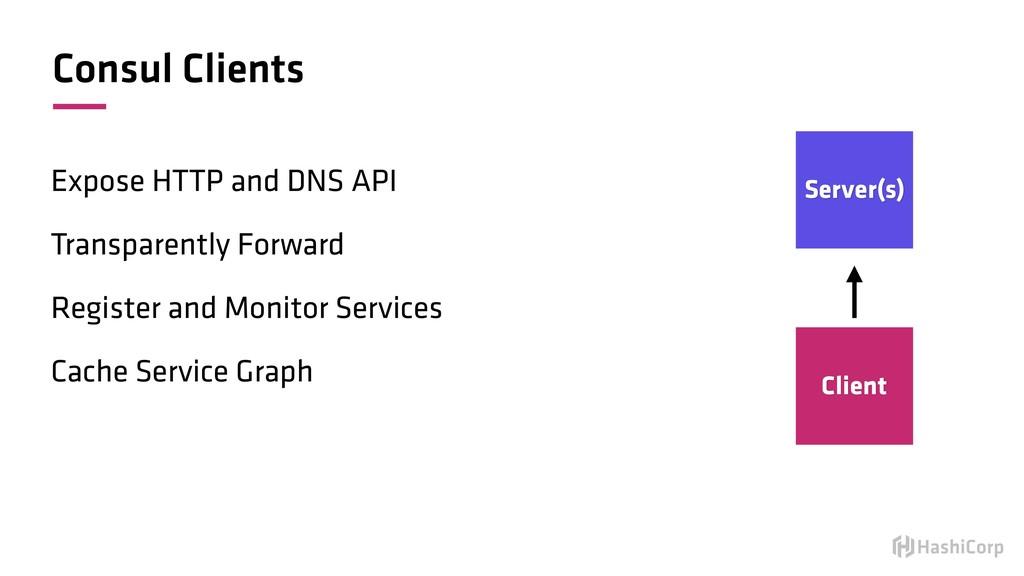 Consul Clients Expose HTTP and DNS API Transpar...