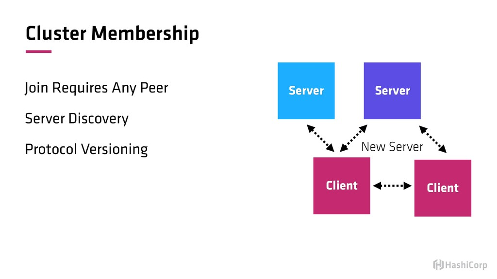Cluster Membership Join Requires Any Peer Serve...