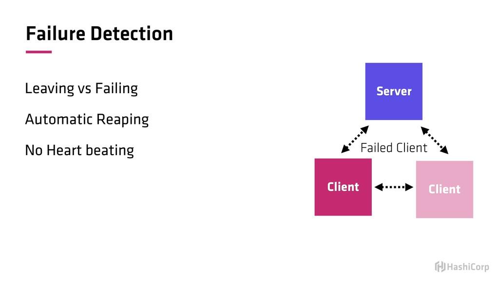 Failure Detection Leaving vs Failing Automatic ...