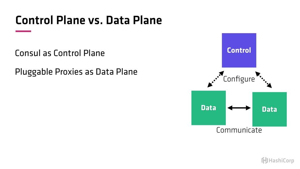 Control Plane vs. Data Plane Consul as Control ...