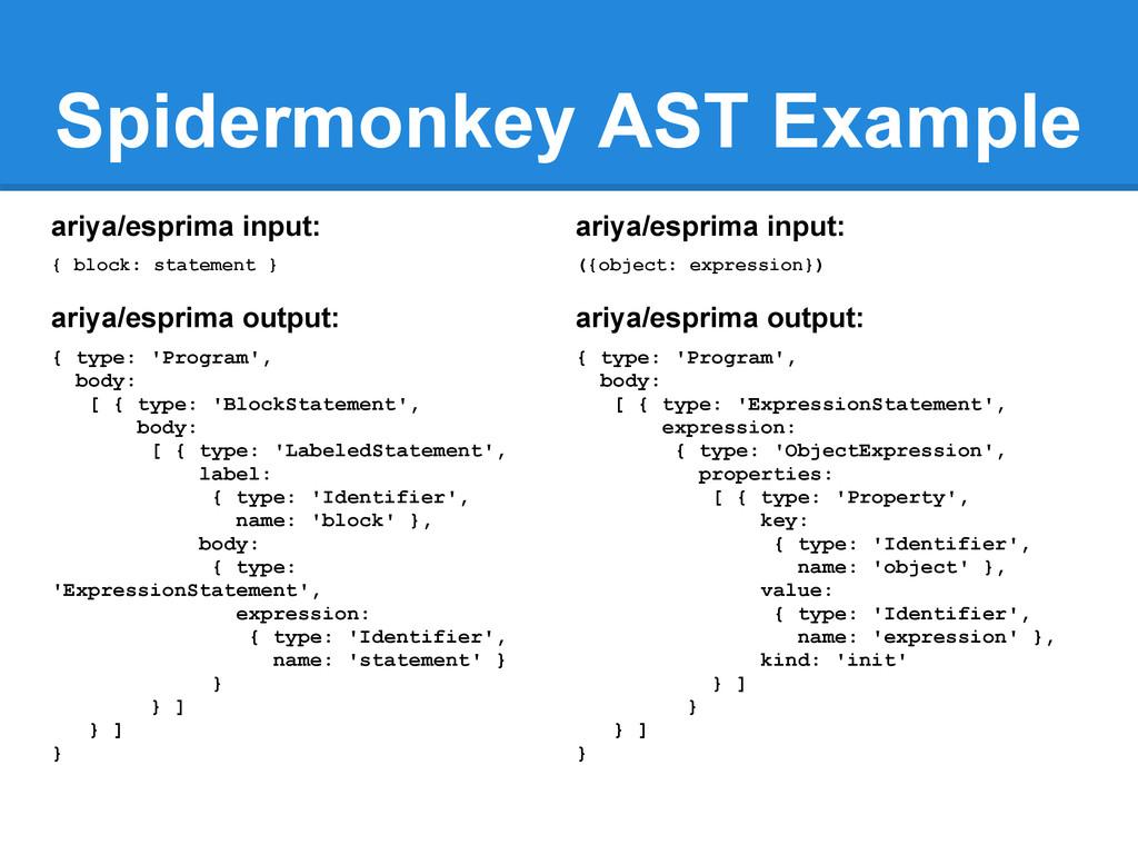 Spidermonkey AST Example ariya/esprima input: {...