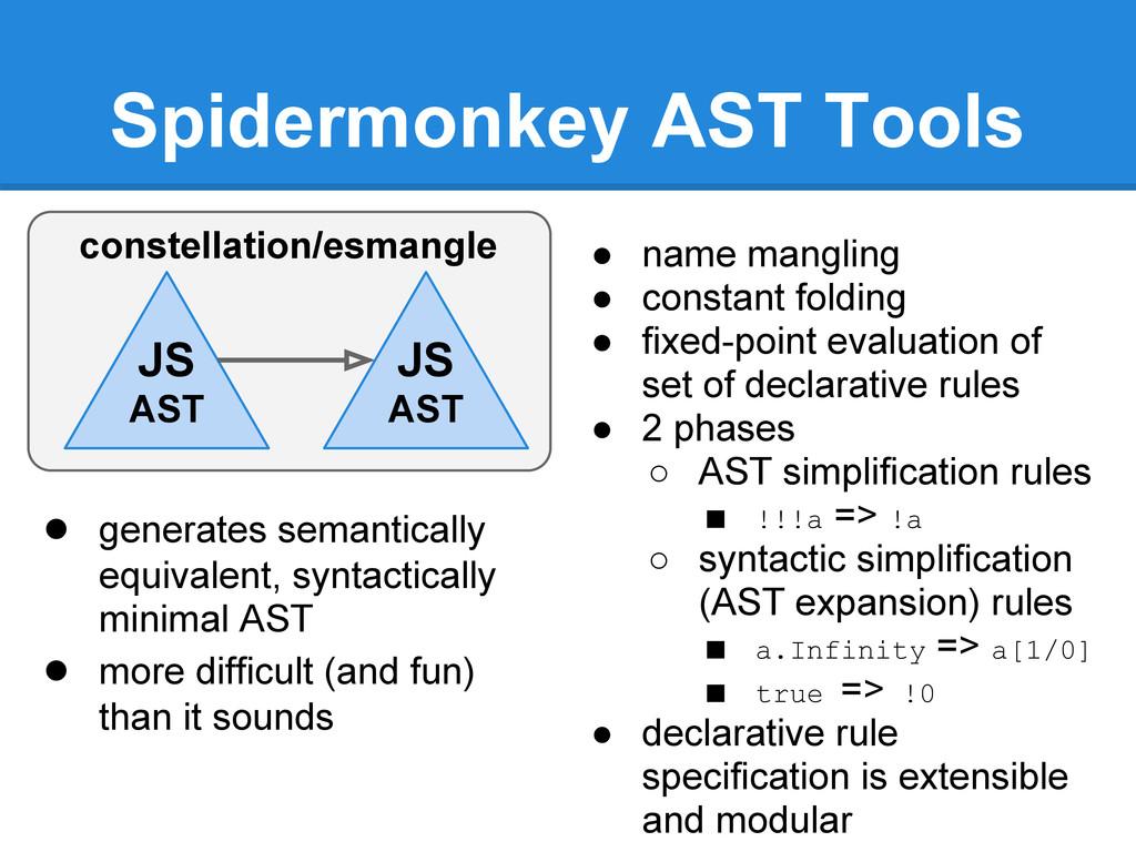 Spidermonkey AST Tools constellation/esmangle J...