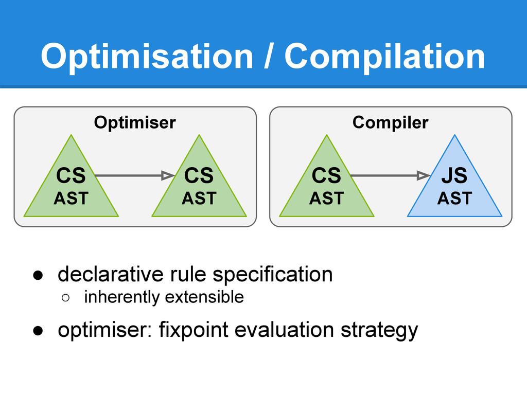 Optimisation / Compilation ● declarative rule s...