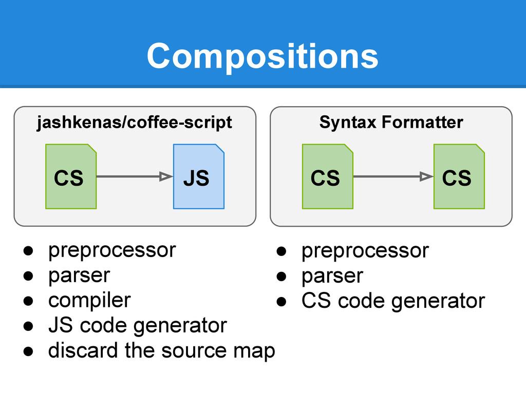 Syntax Formatter Compositions CS jashkenas/coff...