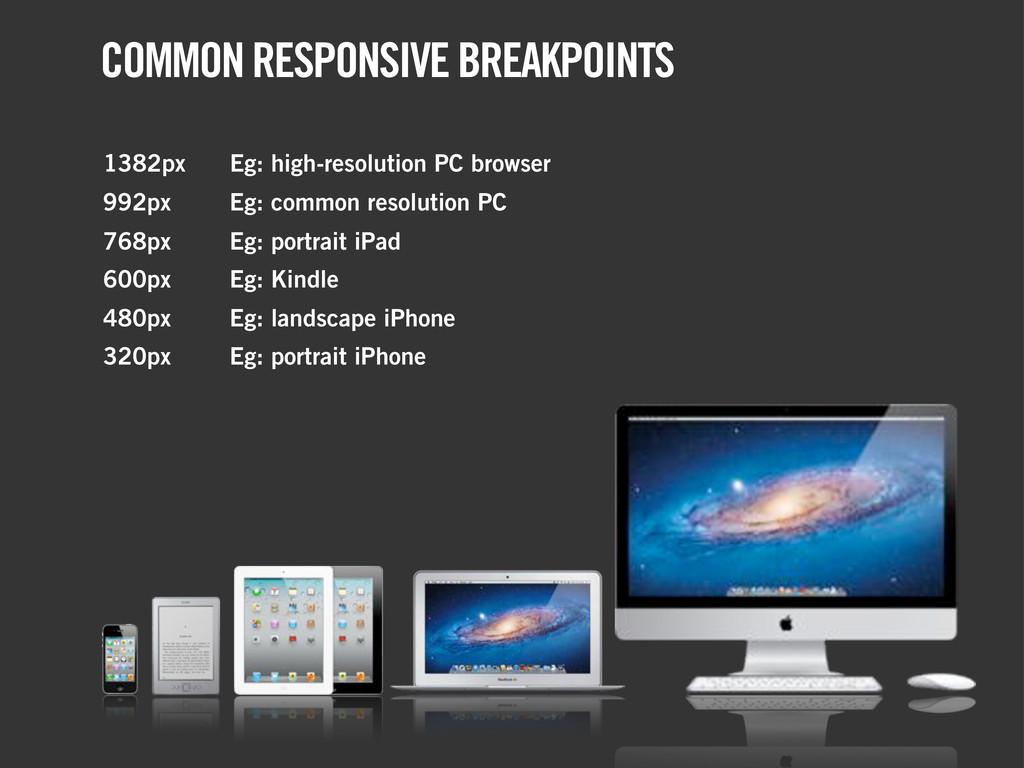 1382px Eg: high-resolution PC browser 992px Eg:...