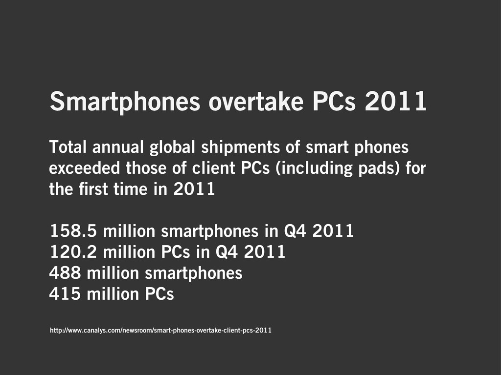 Total annual global shipments of smart phones e...