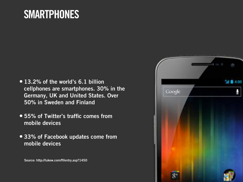 • 13.2% of the world's 6.1 billion cellphones a...