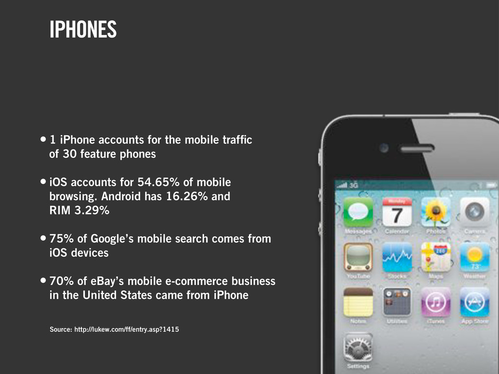 • 1 iPhone accounts for the mobile traffic of 30...