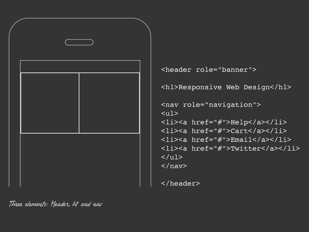 """<header role=""""banner""""> <h1>Responsive Web Desig..."""