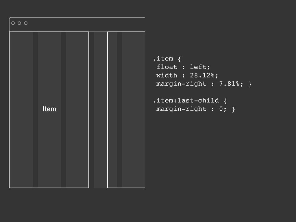 Item .item { float : left; width : 28.12%; marg...