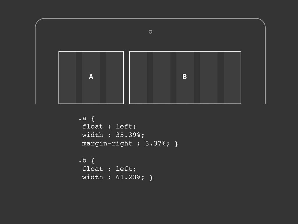 A B .a { float : left; width : 35.39%; margin-r...