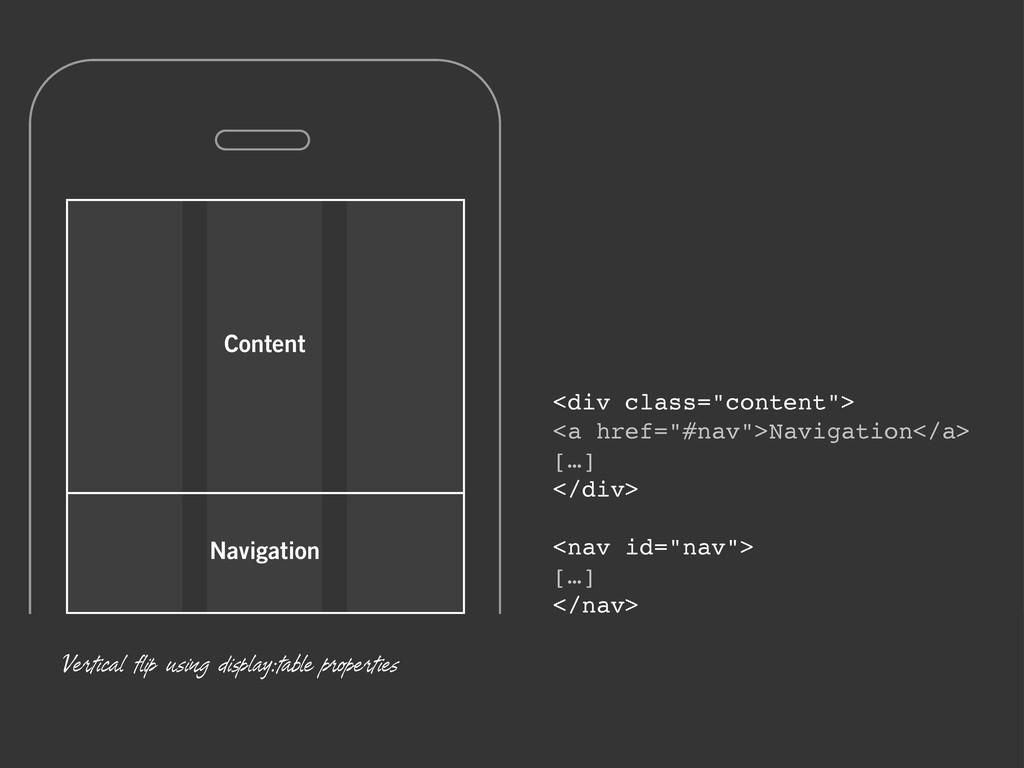 """Navigation Content <div class=""""content""""> <a hre..."""