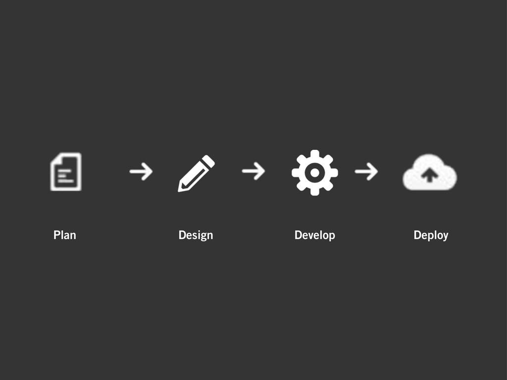 Plan Design Develop Deploy