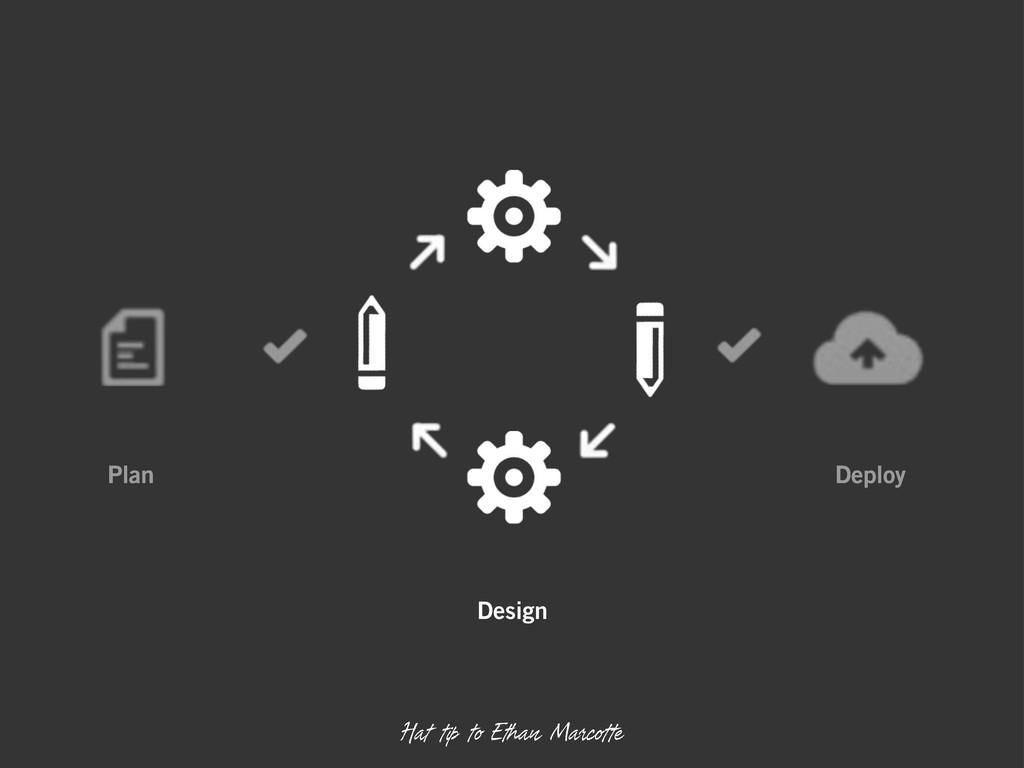 Plan Deploy Design Hat tip to Ethan Marcotte