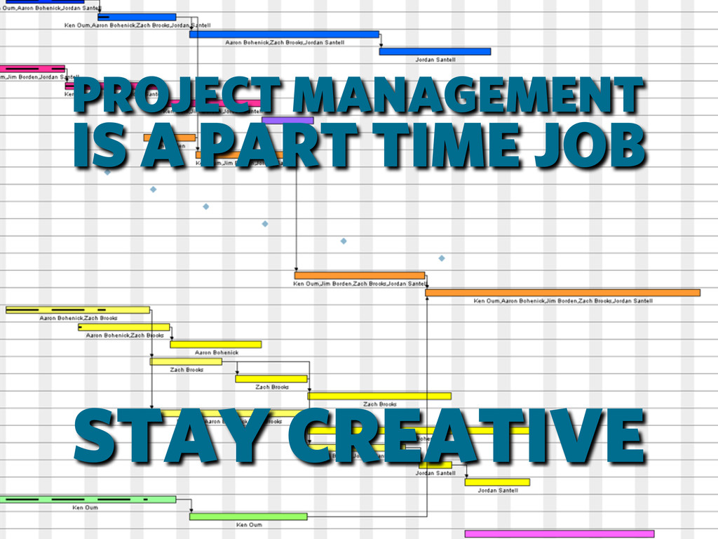 PROJECT MANAGEMENT IS A PART TIME JOB STAY CREA...