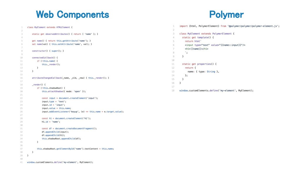 Web Components Polymer