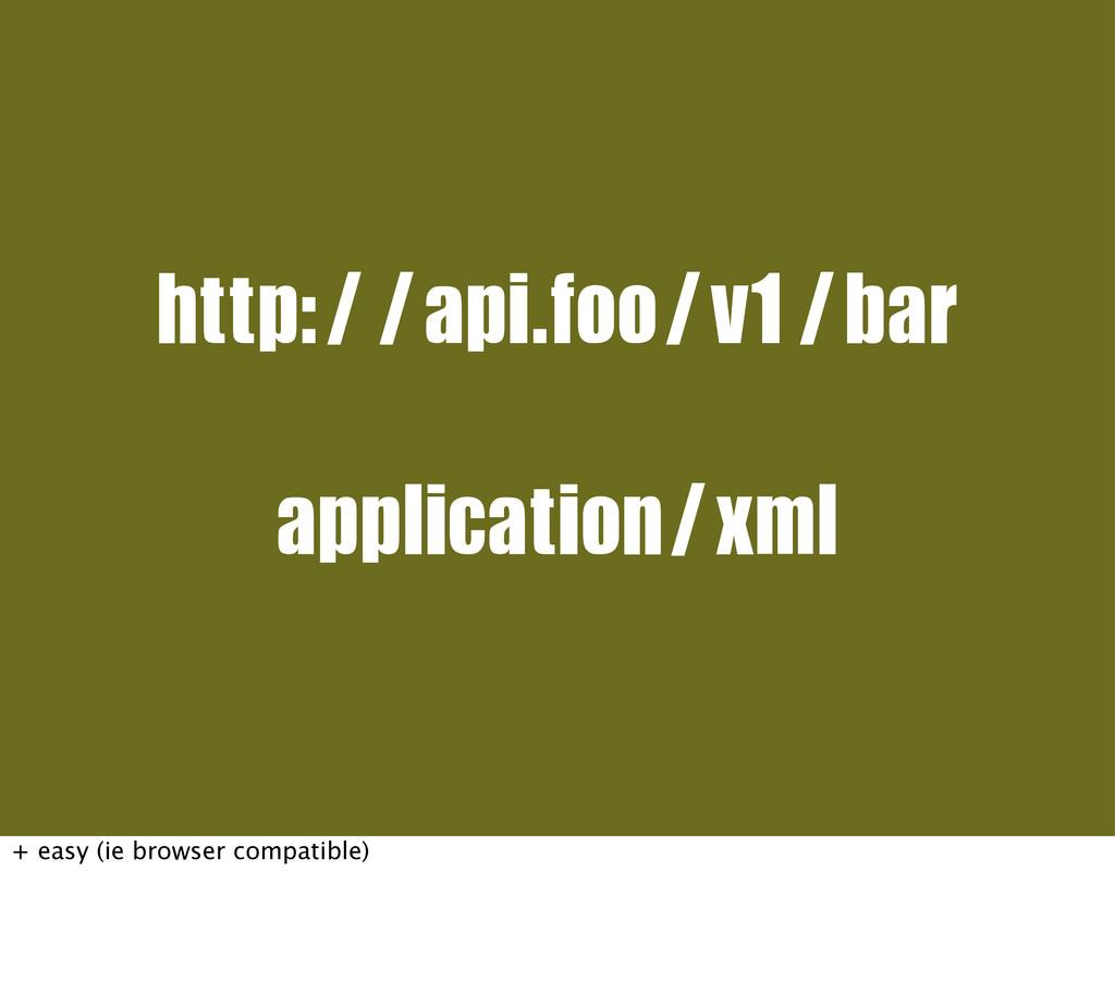 http://api.foo/v1/bar application/xml + easy (i...