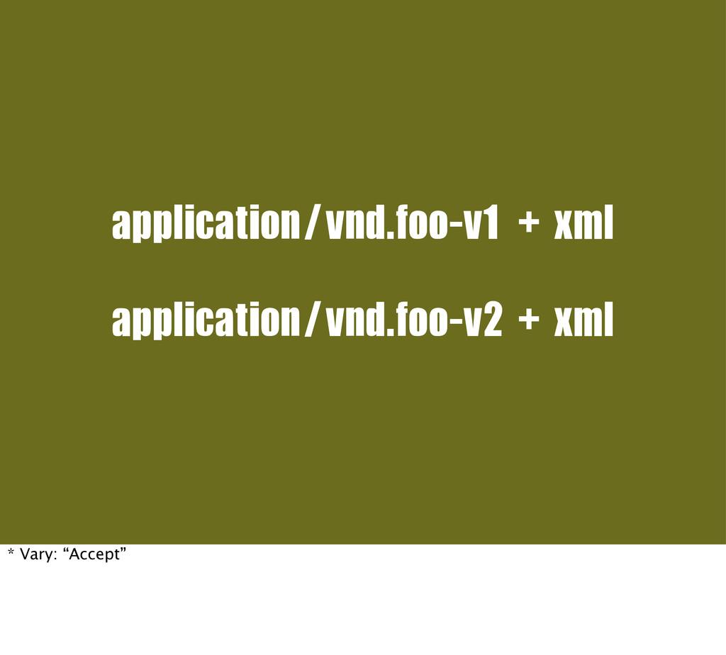 application/vnd.foo-v1+xml application/vnd.foo-...