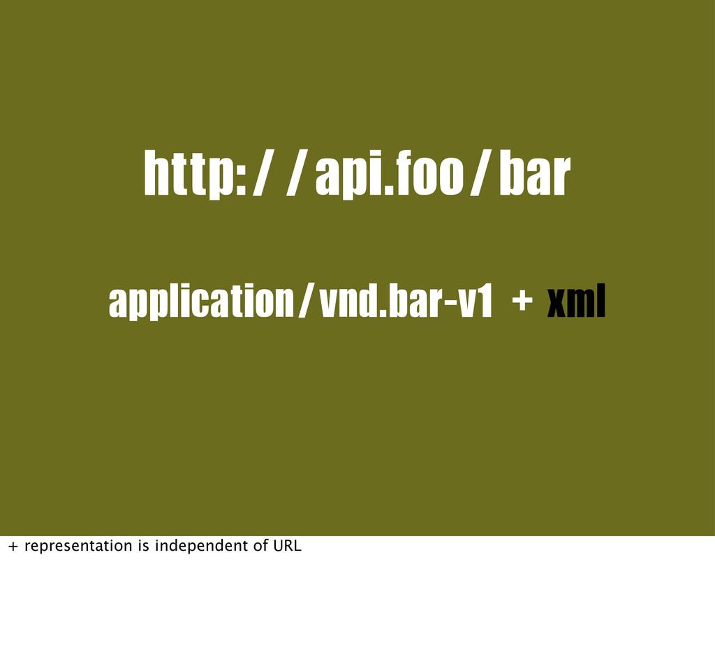 http://api.foo/bar application/vnd.bar-v1+xml +...