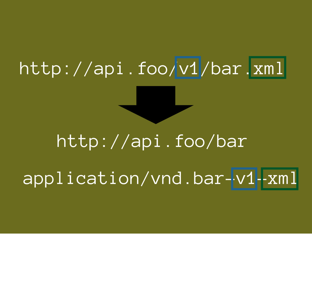 http://api.foo/v1/bar.xml http://api.foo/bar ap...