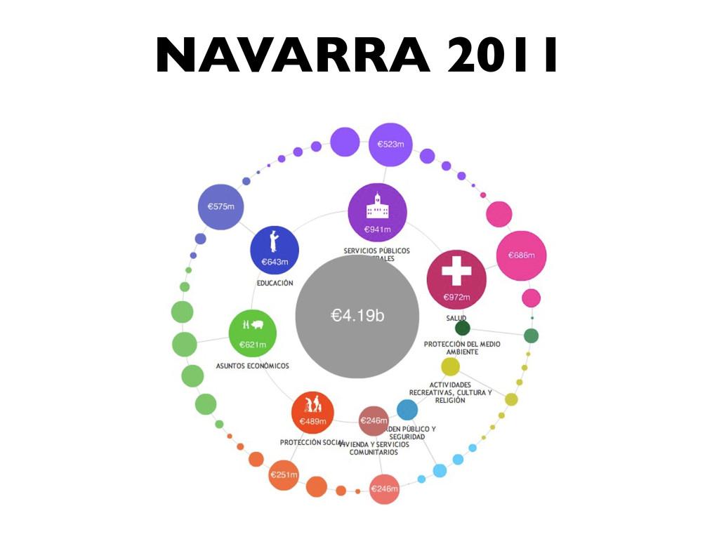 NAVARRA 2011