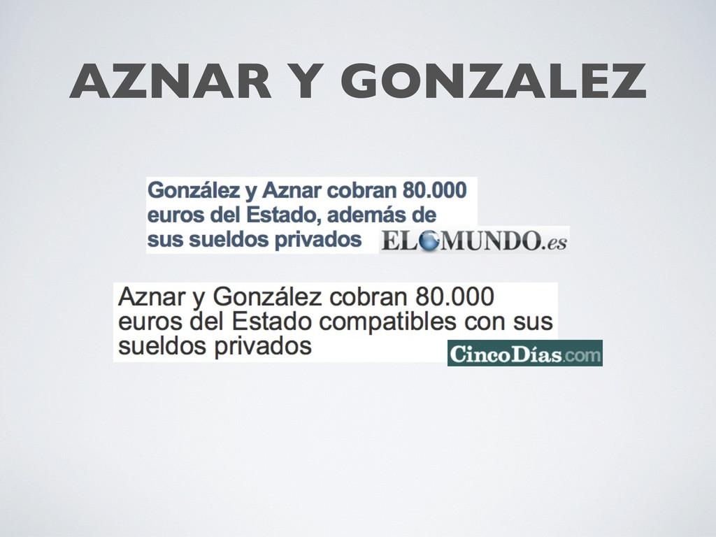 AZNAR Y GONZALEZ