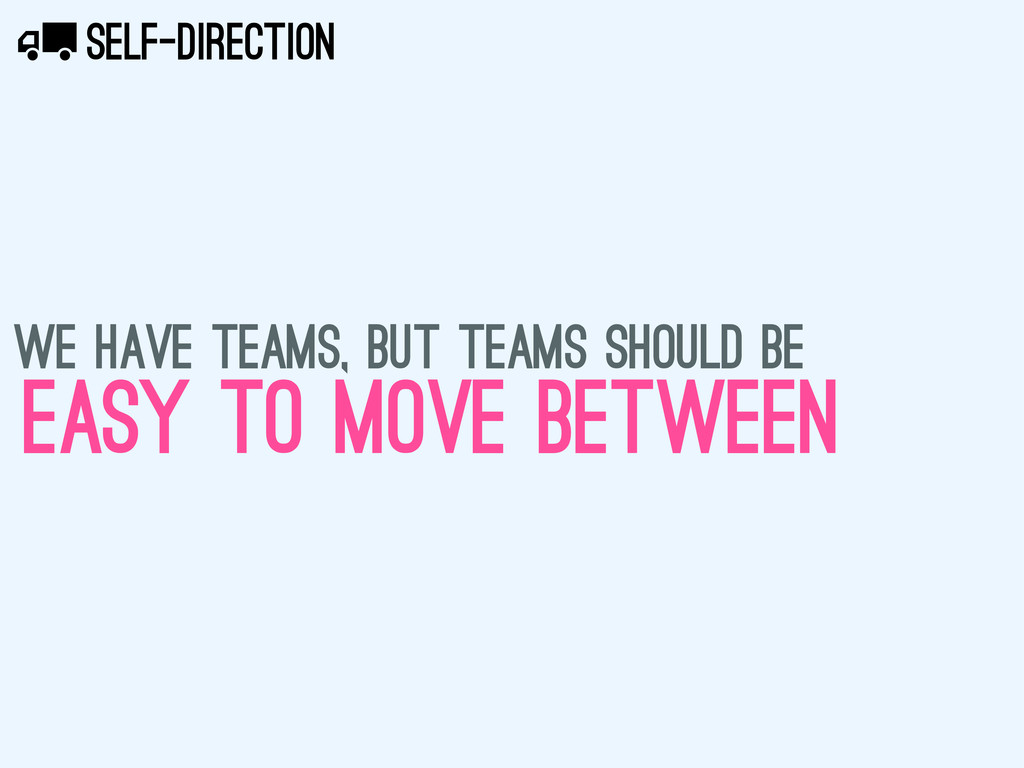 SELF-DIRECTION X WE HAVE TEAMS, BUT TEAMS SHOUL...