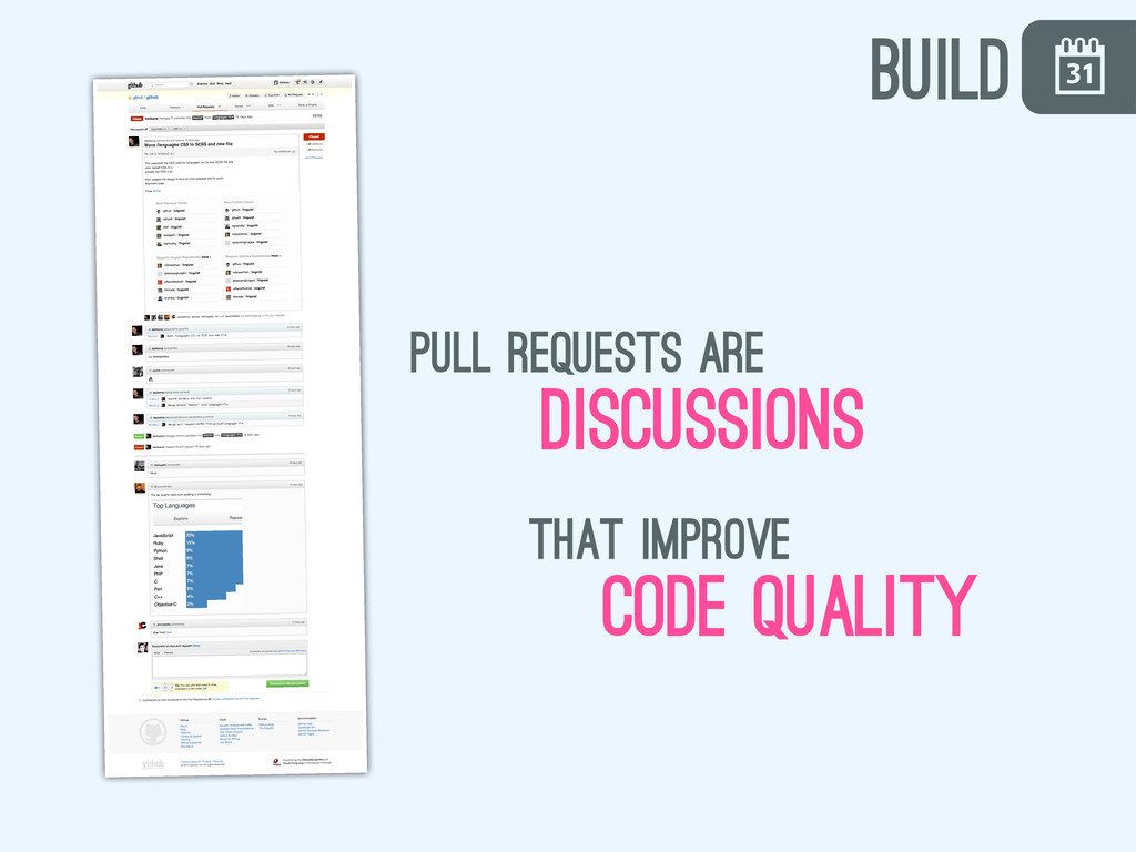 \ pull requests are discussions that improve co...