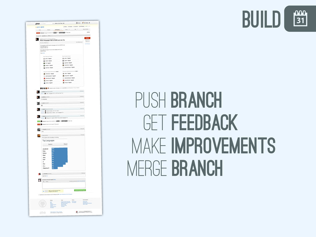 \ push branch get feedback make improvements me...