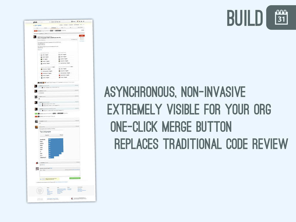 \ asynchronous, non-invasive extremely visible ...