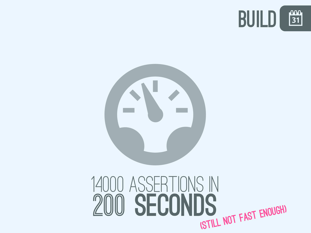 \ , 14000 assertions in 200 seconds build (stil...