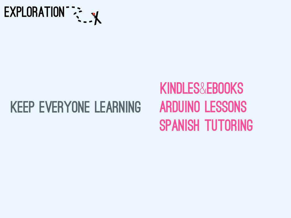 spanish tutoring arduino lessons kindles&ebooks...