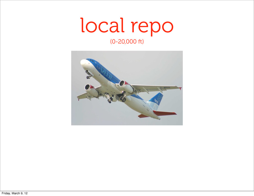 local repo (0-20,000 ft) Friday, March 9, 12