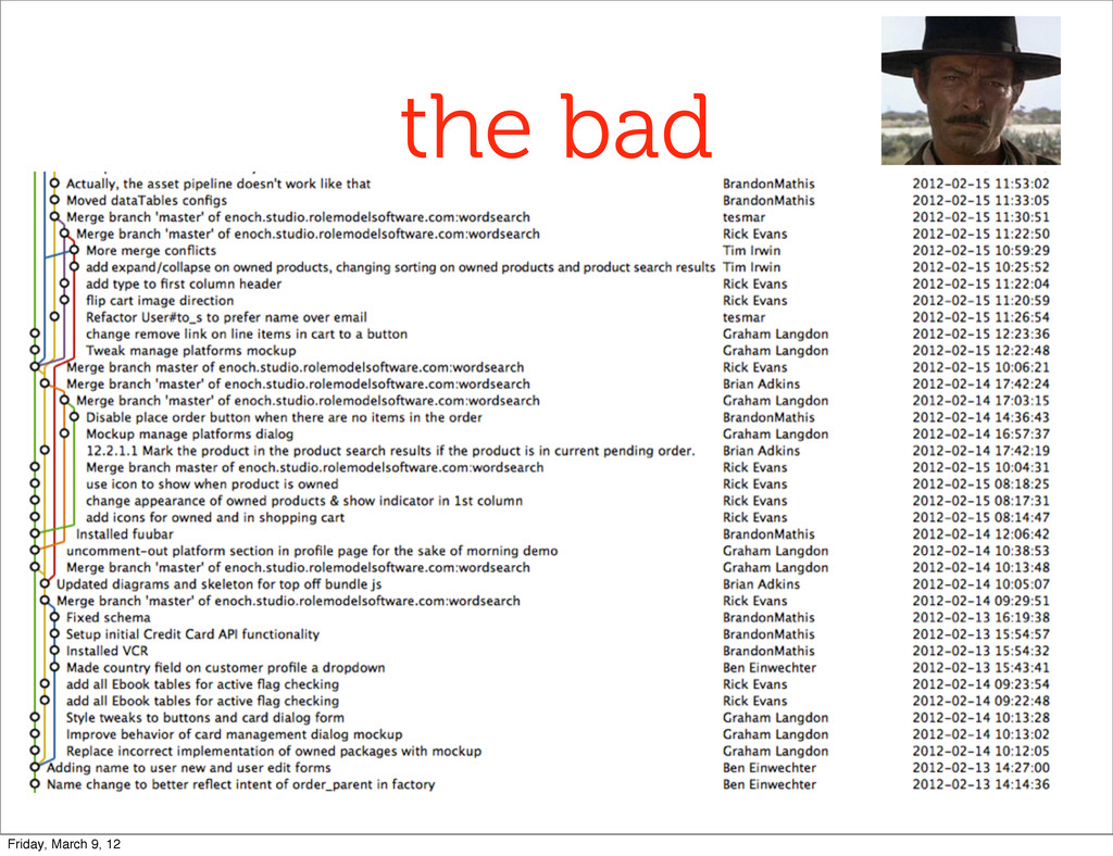 the bad Friday, March 9, 12